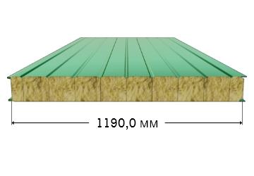Стеновая панель с базальтовым утеплителем и оцинкованной сталью 0,5/0,5 мм с полимерным покрытием